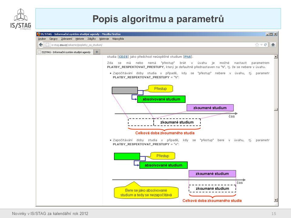 Popis algoritmu a parametrů