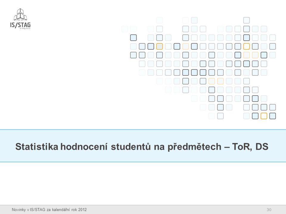 Statistika hodnocení studentů na předmětech – ToR, DS