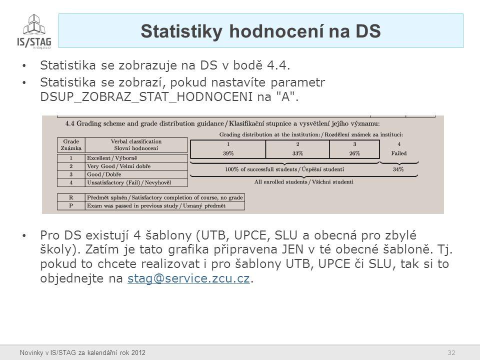 Statistiky hodnocení na DS