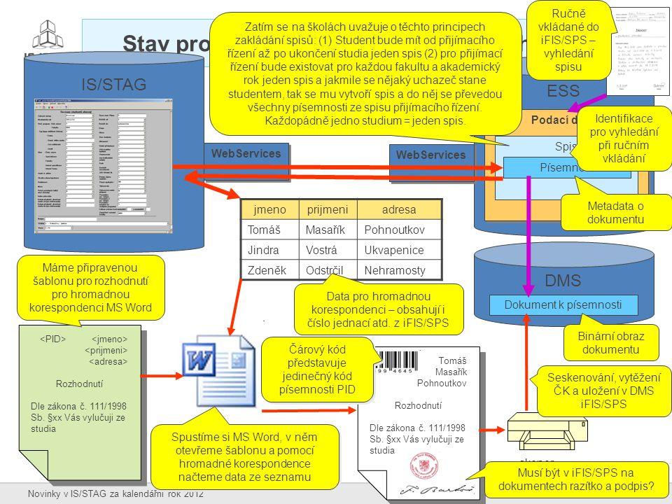 Stav propojování IS/STAG a spisových služeb