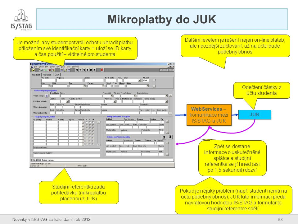 Mikroplatby do JUK Dalším levelem je řešení nejen on-line plateb, ale i pozdější zúčtování, až na účtu bude potřebný obnos.