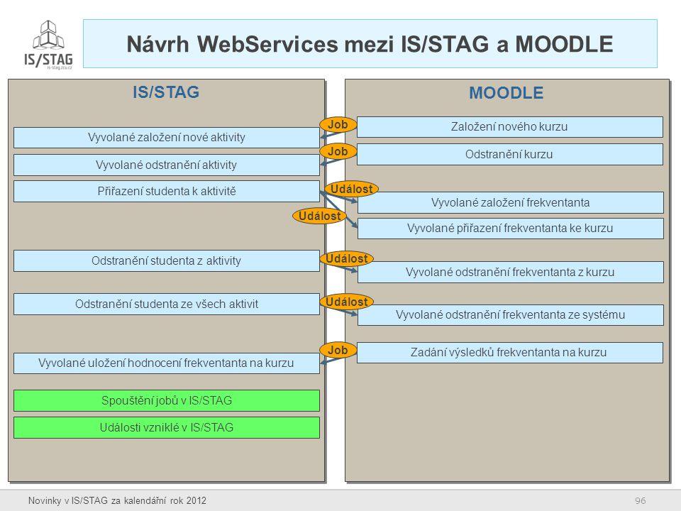 Návrh WebServices mezi IS/STAG a MOODLE