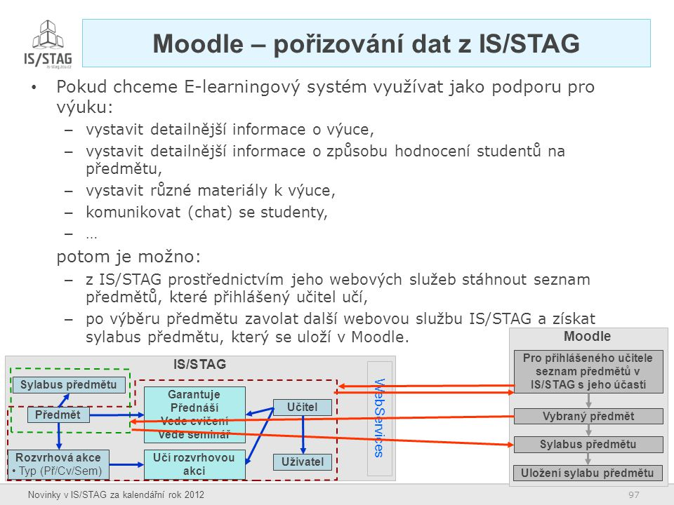Moodle – pořizování dat z IS/STAG