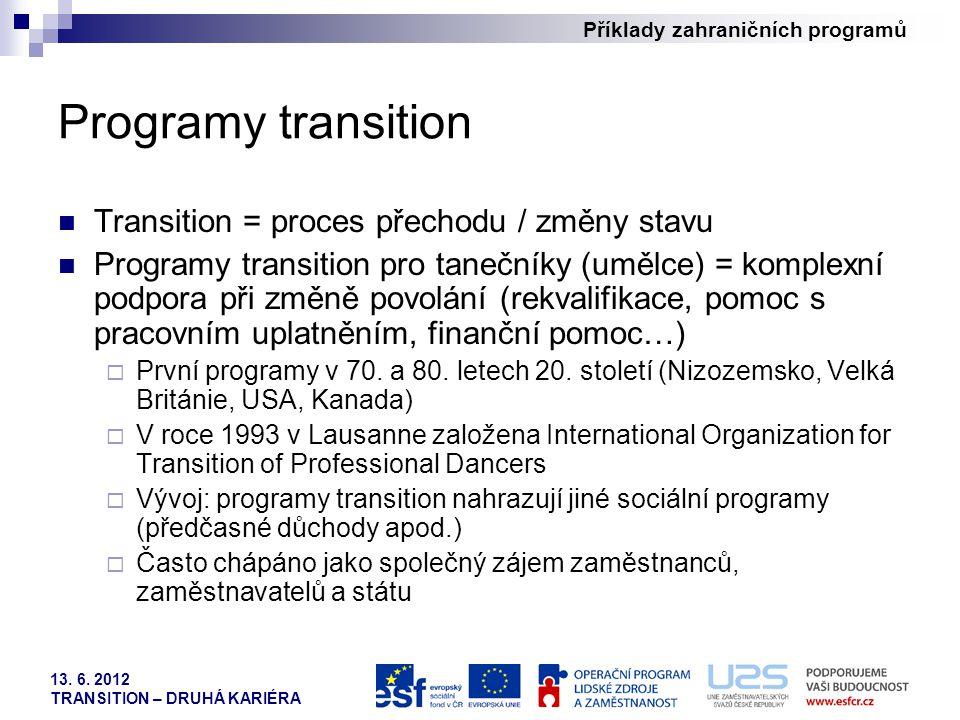 Programy transition Transition = proces přechodu / změny stavu