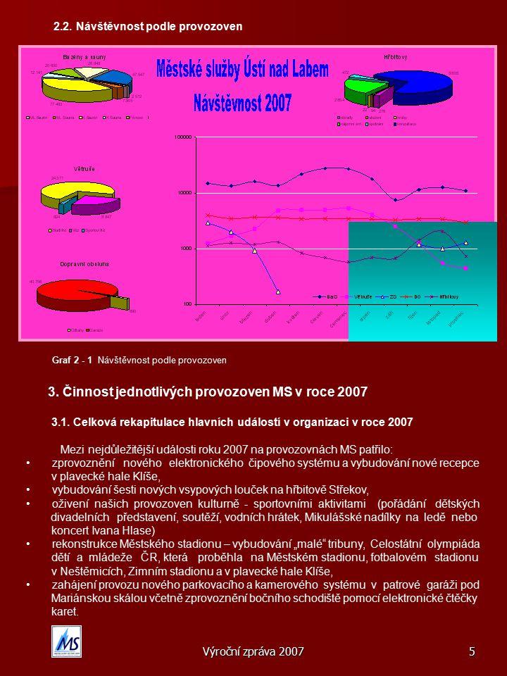 3. Činnost jednotlivých provozoven MS v roce 2007