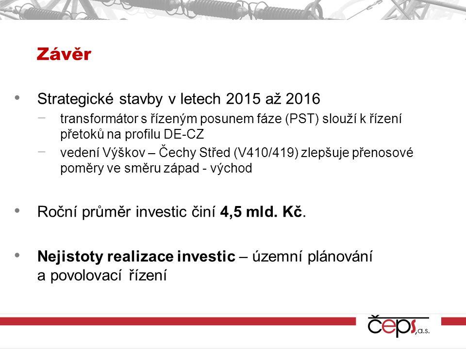 Závěr Strategické stavby v letech 2015 až 2016