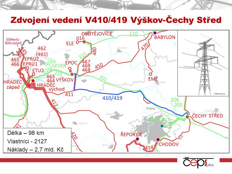 Zdvojení vedení V410/419 Výškov-Čechy Střed