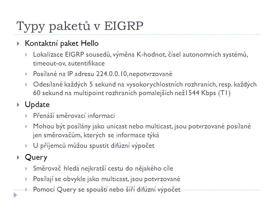 Typy paketů v EIGRP Kontaktní paket Hello Update Query