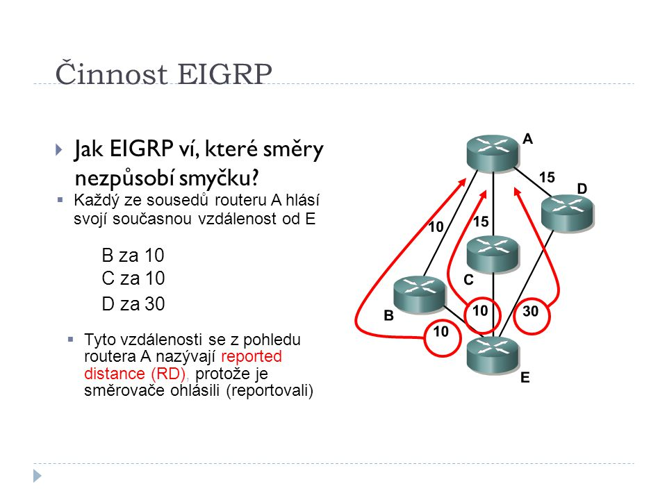Činnost EIGRP Jak EIGRP ví, které směry nezpůsobí smyčku B za 10