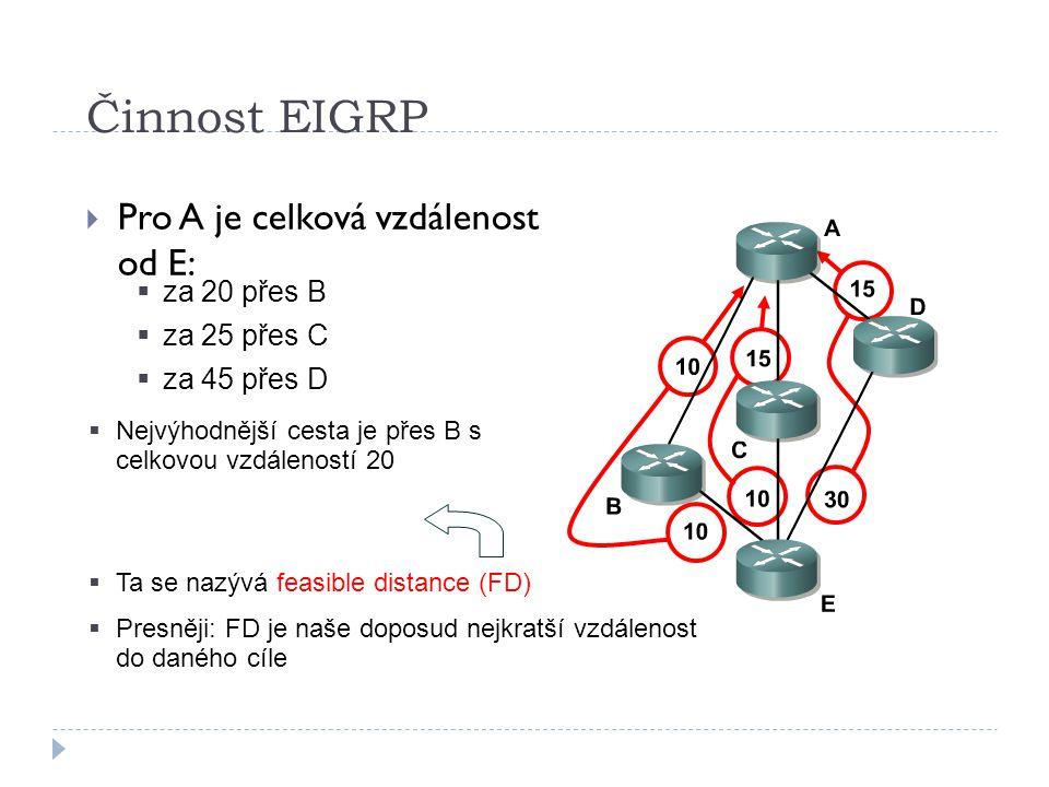 Činnost EIGRP Pro A je celková vzdálenost od E: za 20 přes B