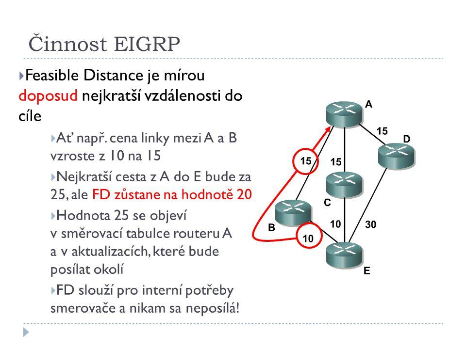 Činnost EIGRP Feasible Distance je mírou doposud nejkratší vzdálenosti do cíle. Ať např. cena linky mezi A a B vzroste z 10 na 15.