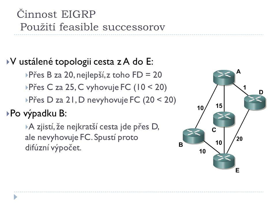 Činnost EIGRP Použití feasible successorov