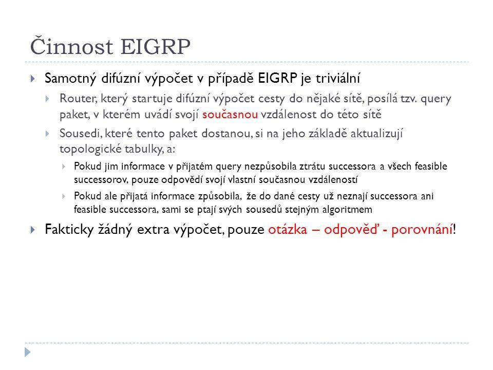 Činnost EIGRP Samotný difúzní výpočet v případě EIGRP je triviální