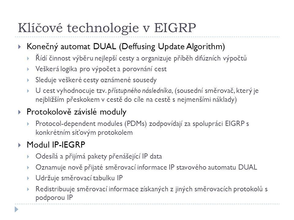 Klíčové technologie v EIGRP