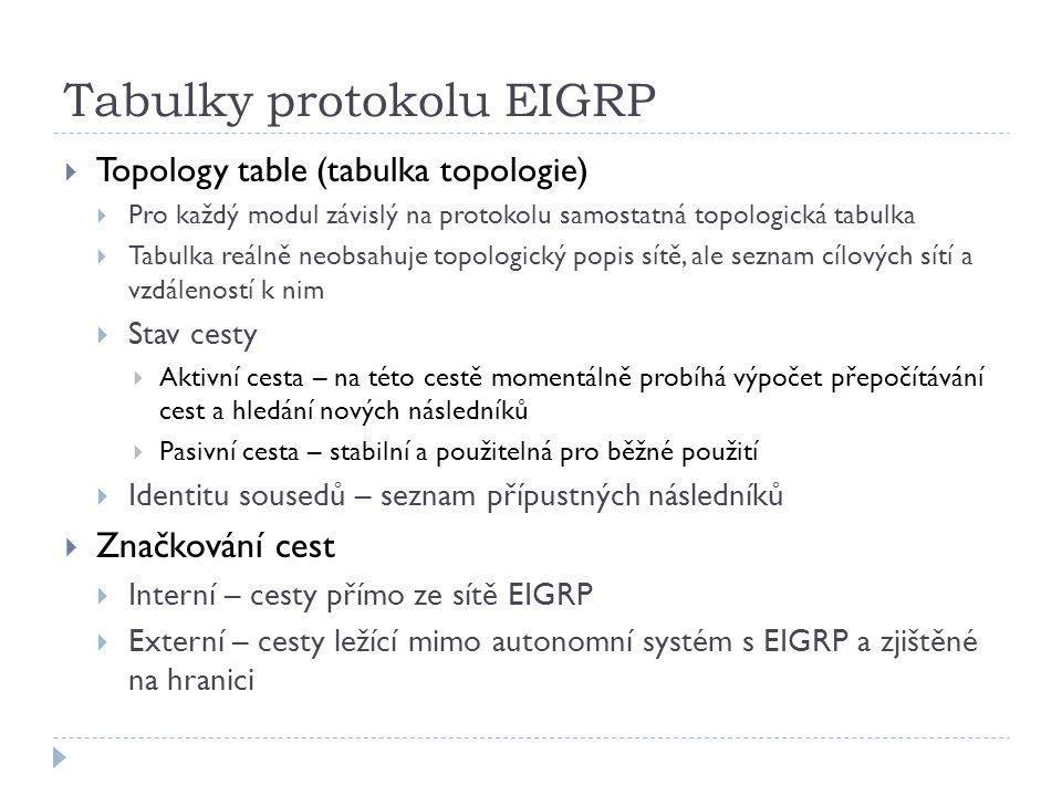 Tabulky protokolu EIGRP