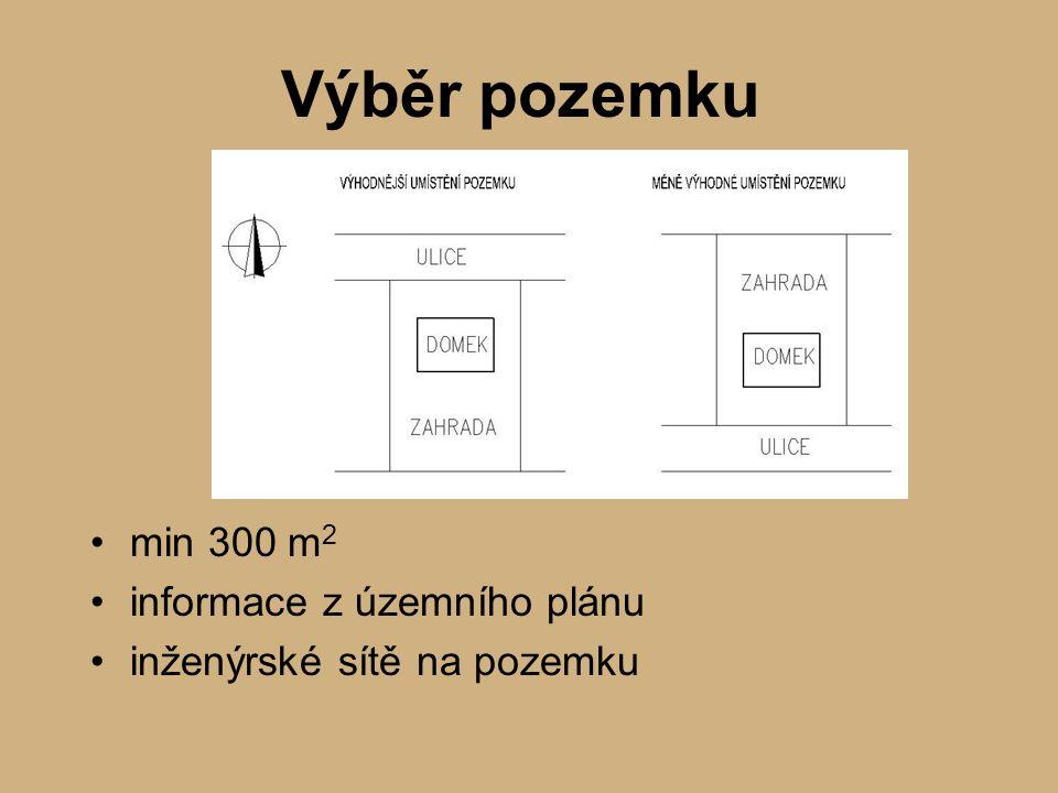 Výběr pozemku min 300 m2 informace z územního plánu