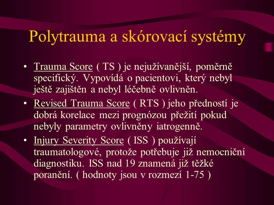 Polytrauma a skórovací systémy