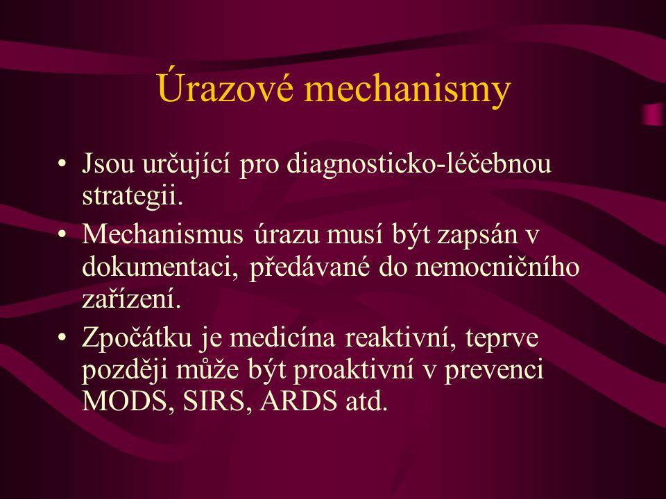 Úrazové mechanismy Jsou určující pro diagnosticko-léčebnou strategii.