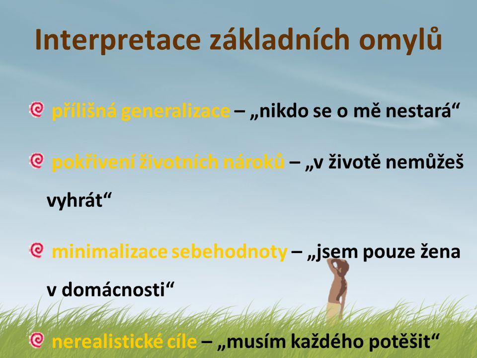Interpretace základních omylů