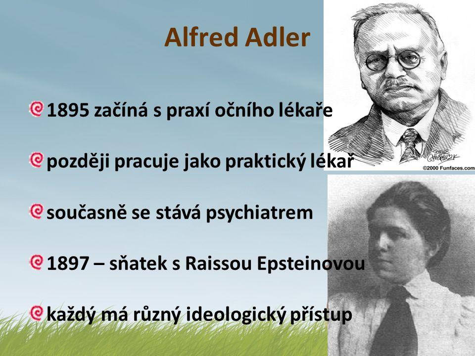 Alfred Adler 1895 začíná s praxí očního lékaře