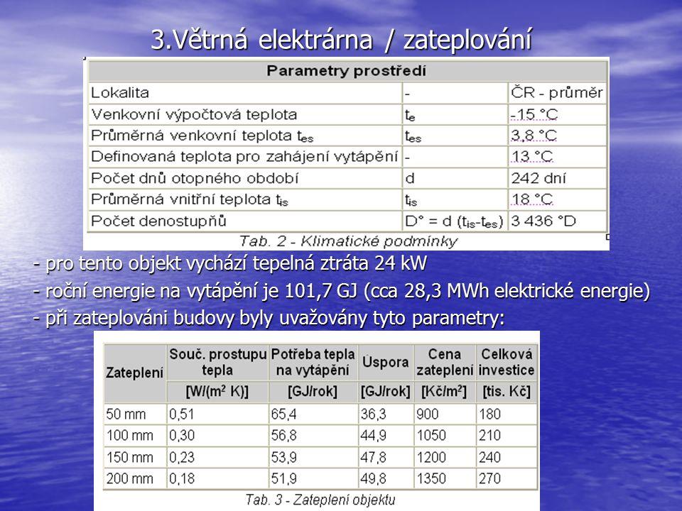 3.Větrná elektrárna / zateplování