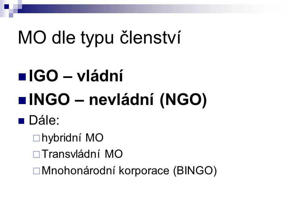 MO dle typu členství IGO – vládní INGO – nevládní (NGO) Dále: