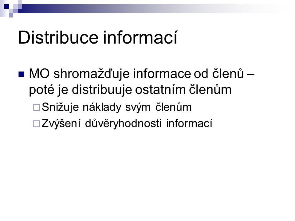 Distribuce informací MO shromažďuje informace od členů – poté je distribuuje ostatním členům. Snižuje náklady svým členům.