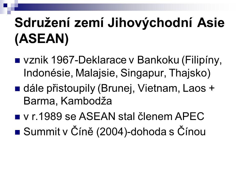 Sdružení zemí Jihovýchodní Asie (ASEAN)