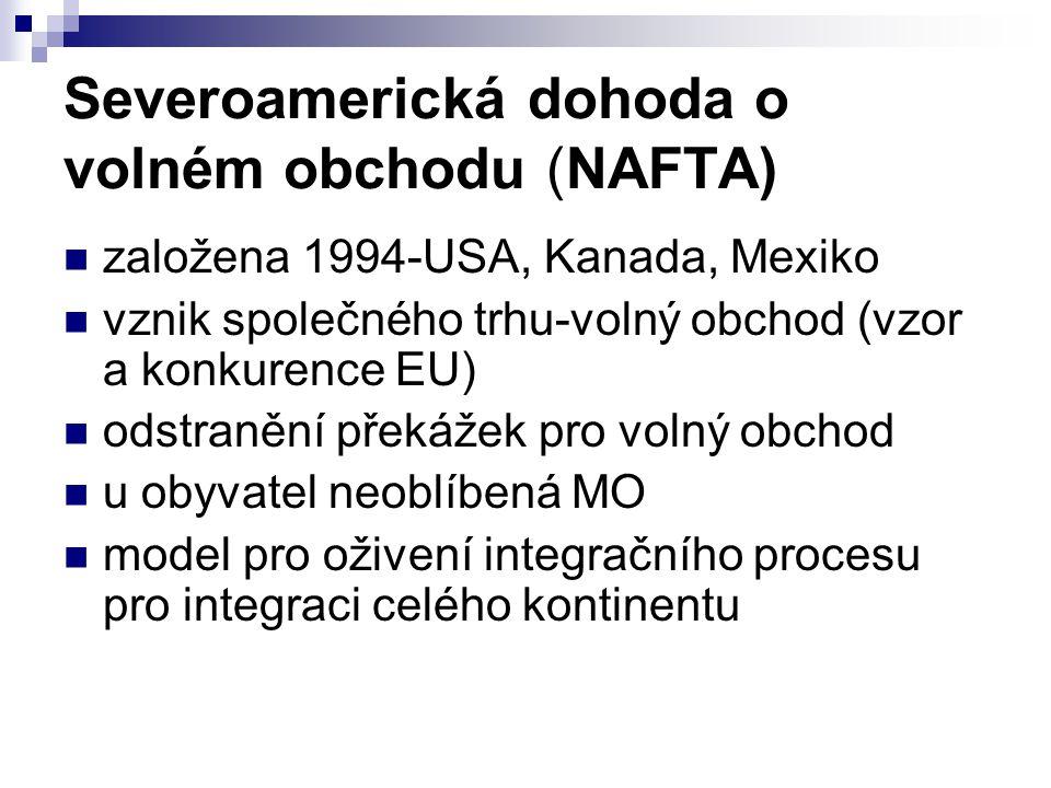 Severoamerická dohoda o volném obchodu (NAFTA)