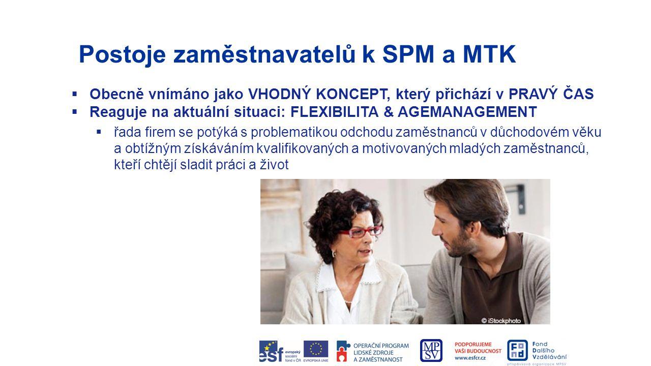 Postoje zaměstnavatelů k SPM a MTK