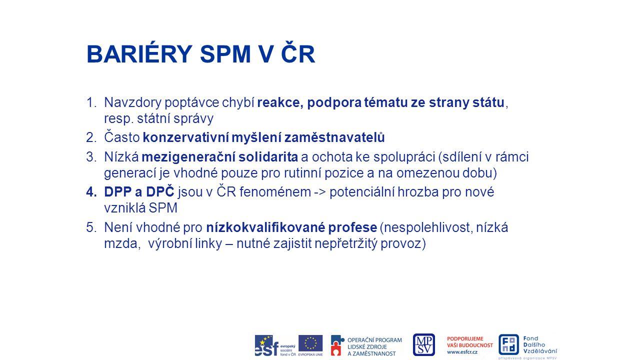 BARIÉRY SPM V ČR Navzdory poptávce chybí reakce, podpora tématu ze strany státu, resp. státní správy.