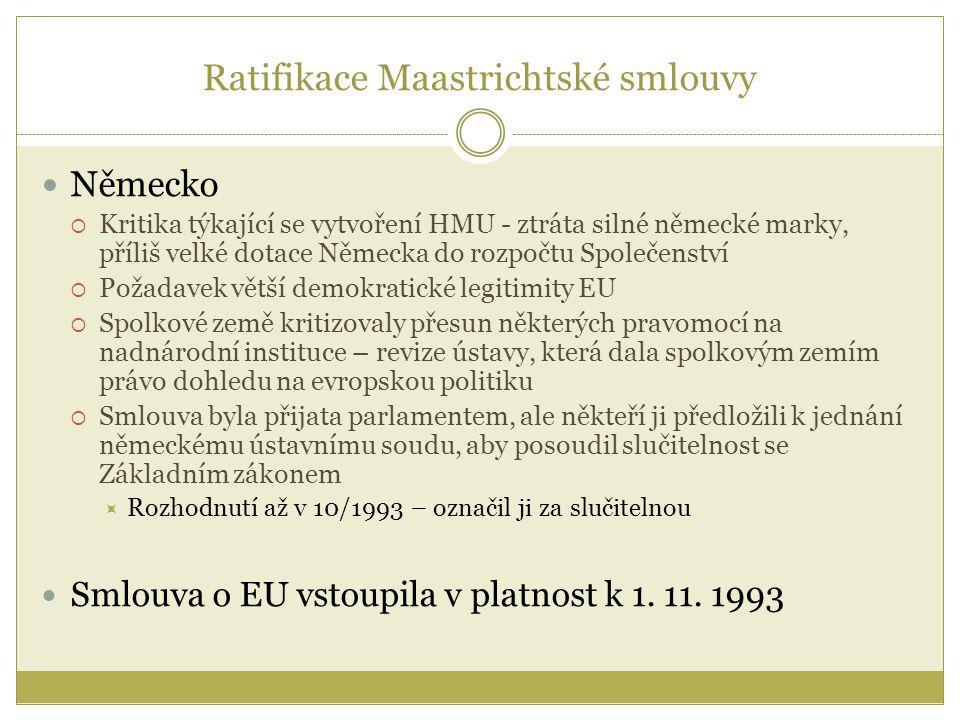 Ratifikace Maastrichtské smlouvy