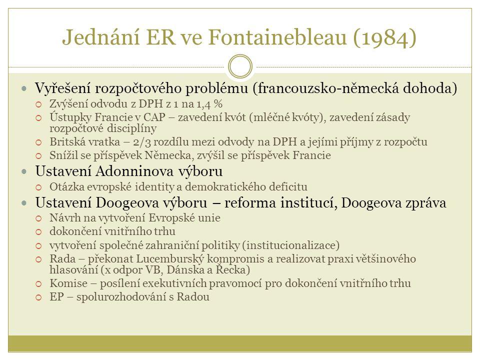 Jednání ER ve Fontainebleau (1984)