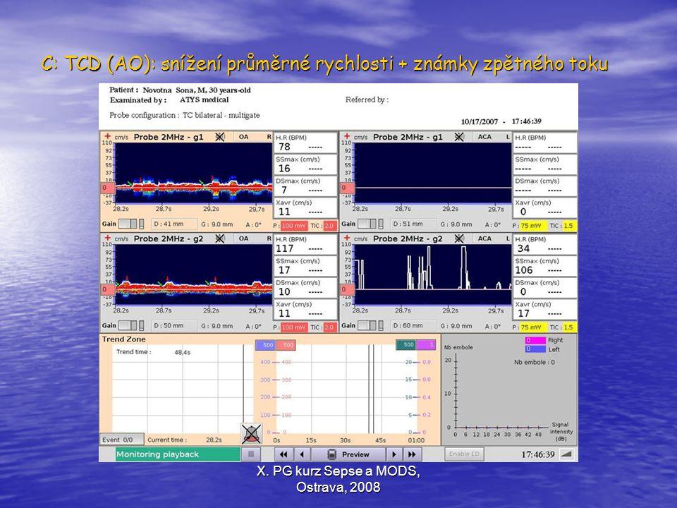 C: TCD (AO): snížení průměrné rychlosti + známky zpětného toku