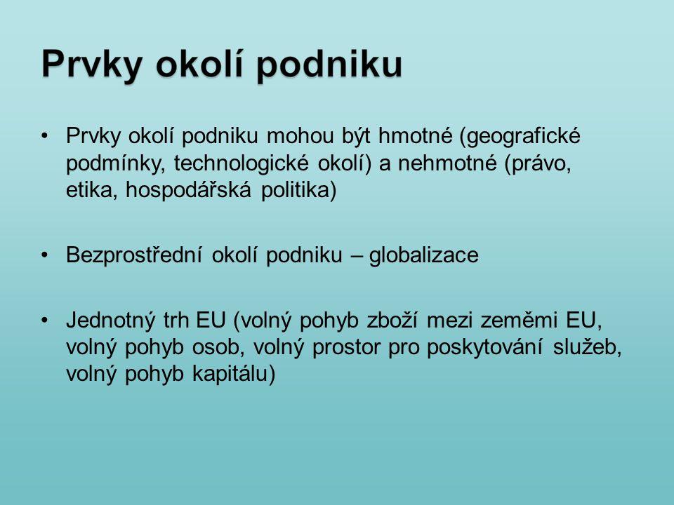 Prvky okolí podniku mohou být hmotné (geografické podmínky, technologické okolí) a nehmotné (právo, etika, hospodářská politika)
