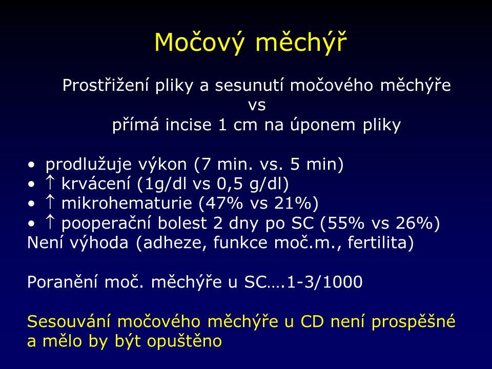 Močový měchýř Prostřižení pliky a sesunutí močového měchýře vs
