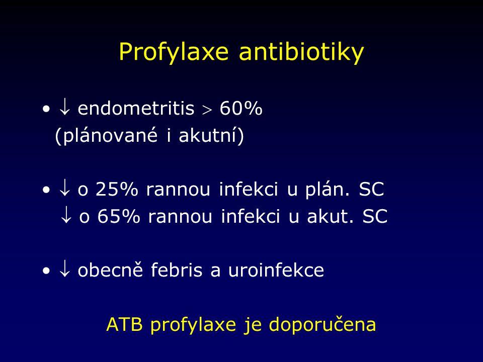Profylaxe antibiotiky