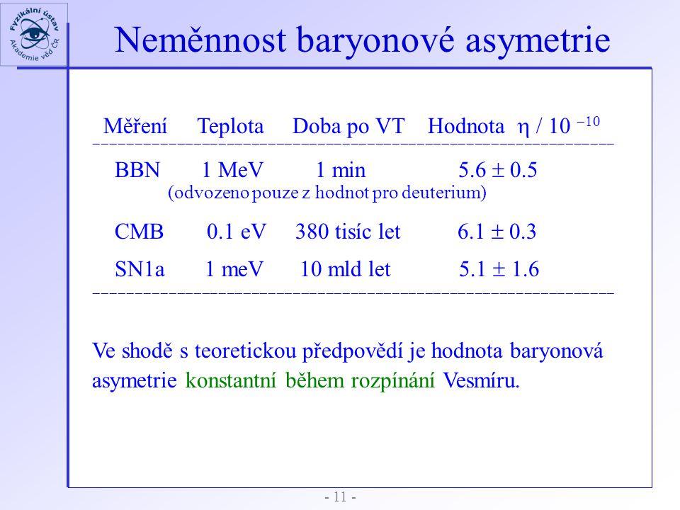Neměnnost baryonové asymetrie
