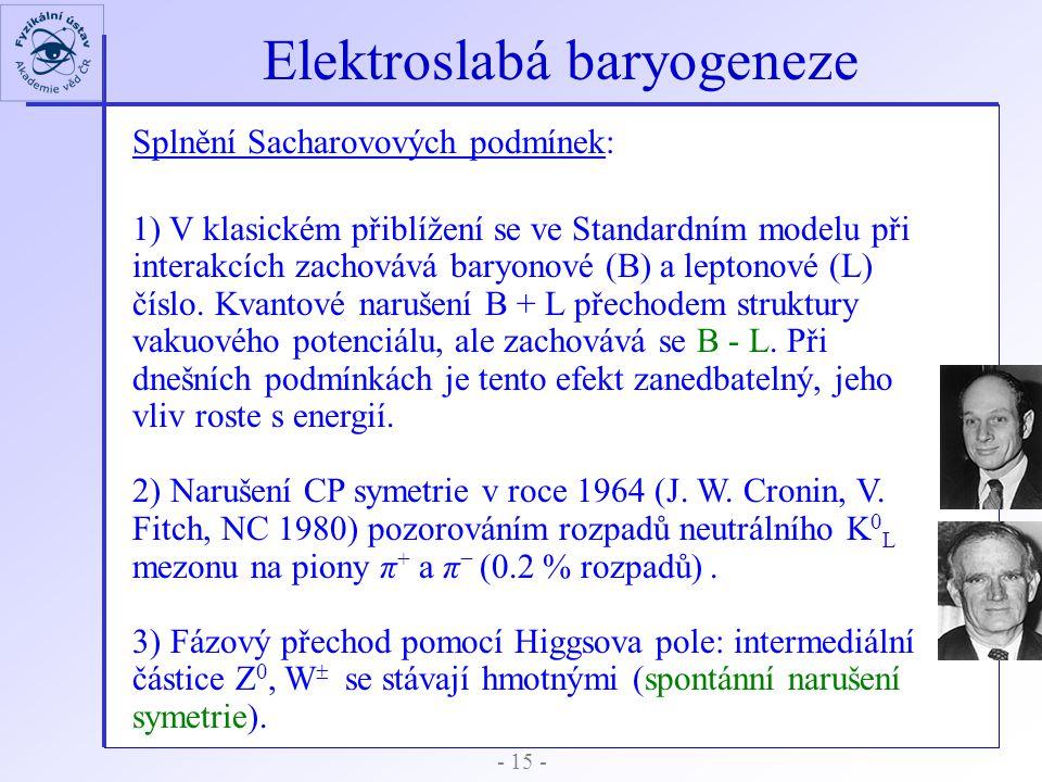 Elektroslabá baryogeneze