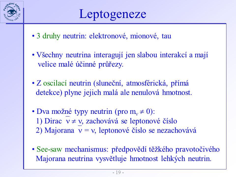 Leptogeneze 3 druhy neutrin: elektronové, mionové, tau
