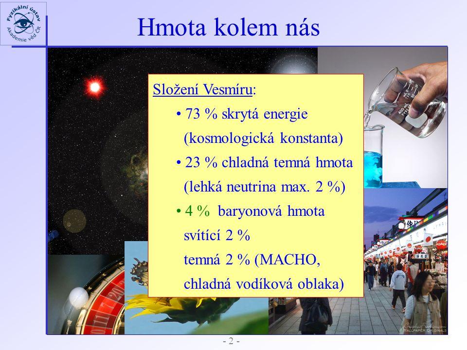 Hmota kolem nás Složení Vesmíru: 73 % skrytá energie
