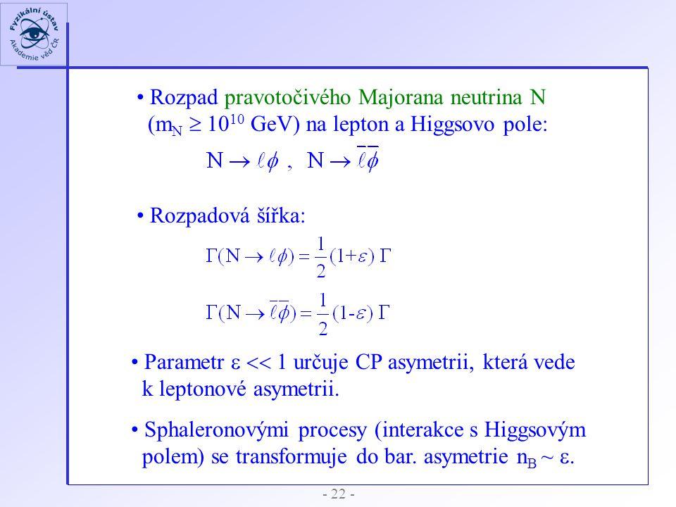 Rozpad pravotočivého Majorana neutrina N