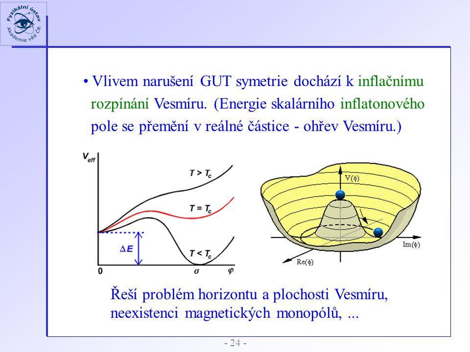 Vlivem narušení GUT symetrie dochází k inflačnímu
