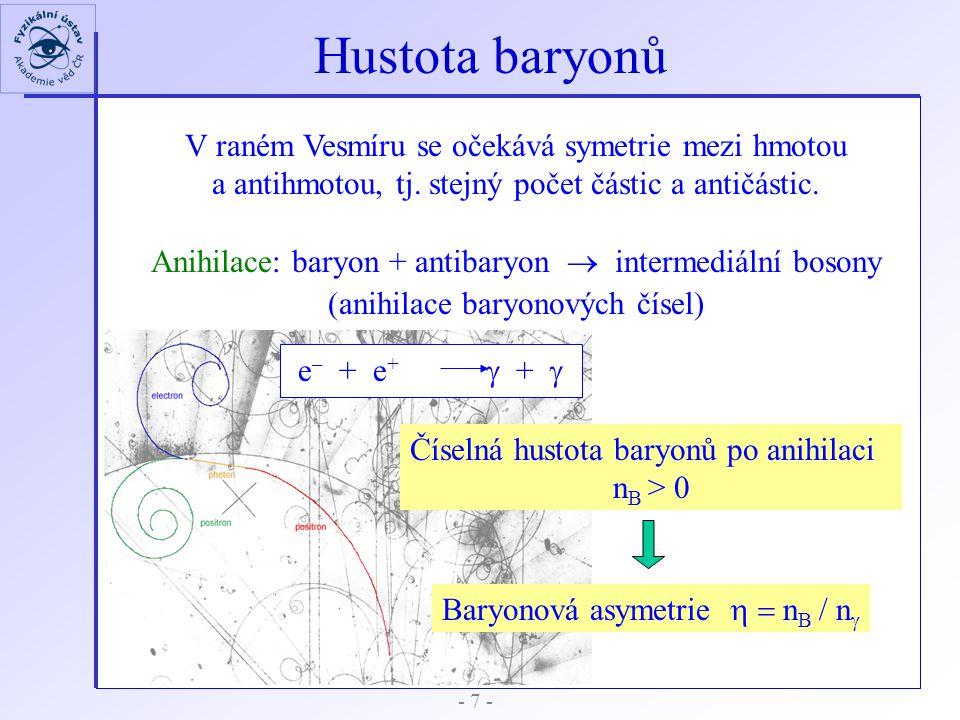 Hustota baryonů V raném Vesmíru se očekává symetrie mezi hmotou