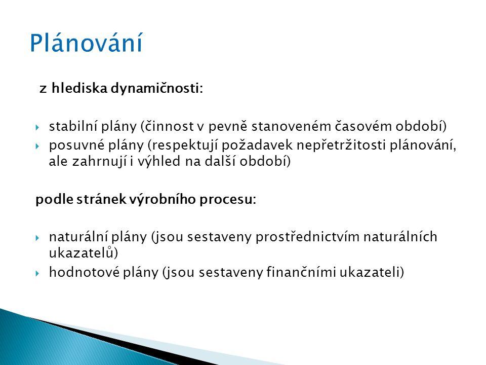Plánování z hlediska dynamičnosti: