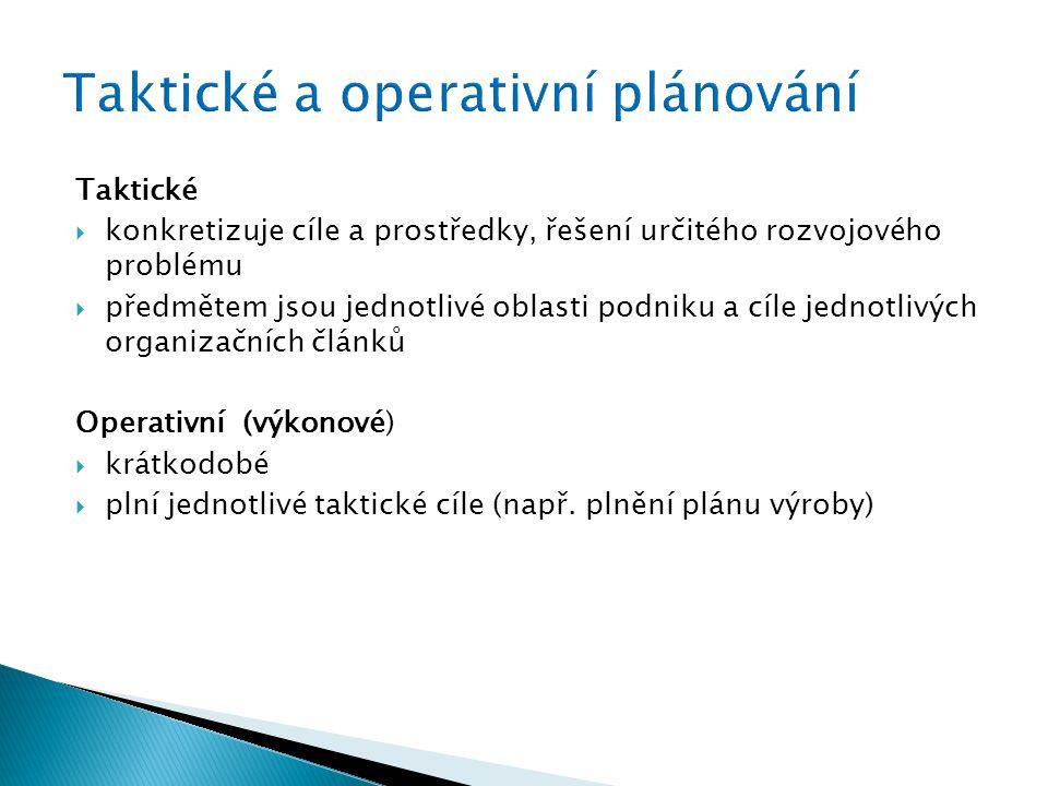 Taktické a operativní plánování