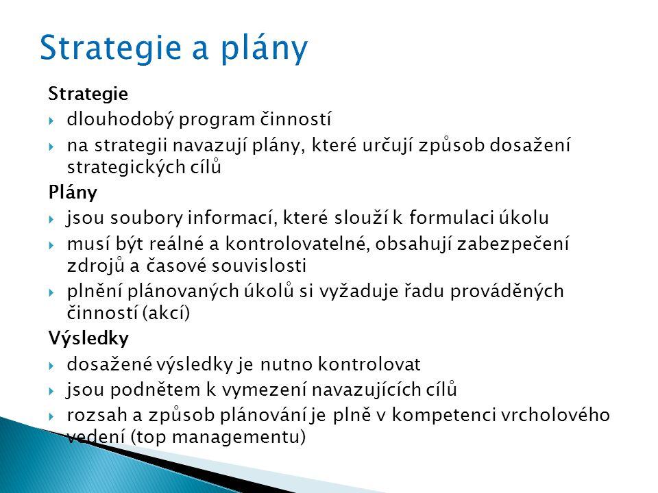 Strategie a plány Strategie dlouhodobý program činností