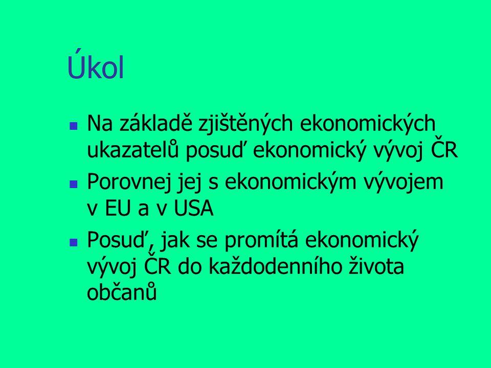 Úkol Na základě zjištěných ekonomických ukazatelů posuď ekonomický vývoj ČR. Porovnej jej s ekonomickým vývojem v EU a v USA.