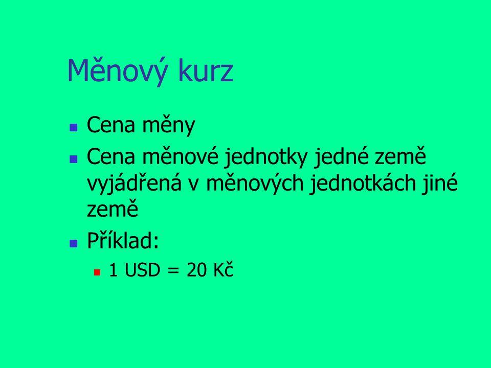 Měnový kurz Cena měny. Cena měnové jednotky jedné země vyjádřená v měnových jednotkách jiné země.