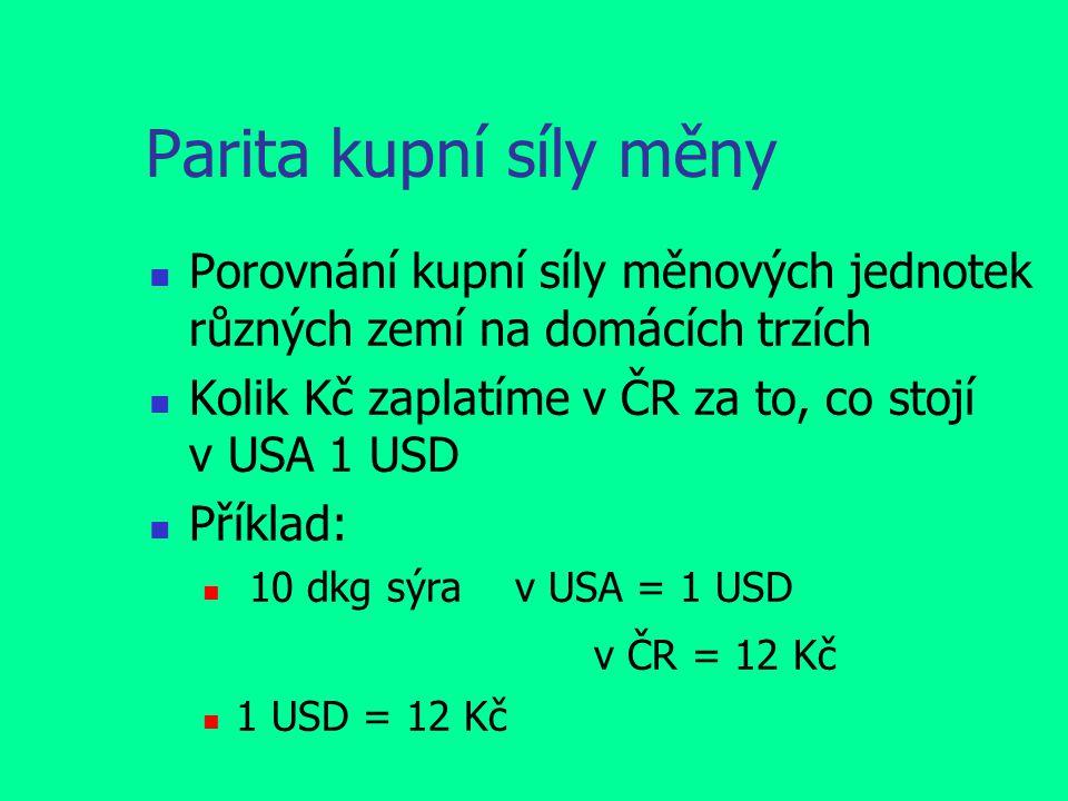 Parita kupní síly měny Porovnání kupní síly měnových jednotek různých zemí na domácích trzích.